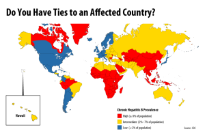 Endemic areas around the world. Source: HepBFreeHawaii.org