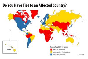 Endemic areas around the world. Source: HepBFreeHawaii.org